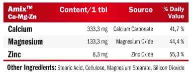 Amix Calcium + Mg&Zn 100 tbl.